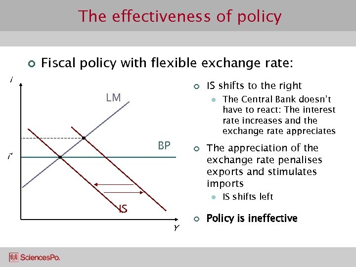 The effectiveness of policy ¢ Fiscal policy with flexible exchange rate: i ¢ LM