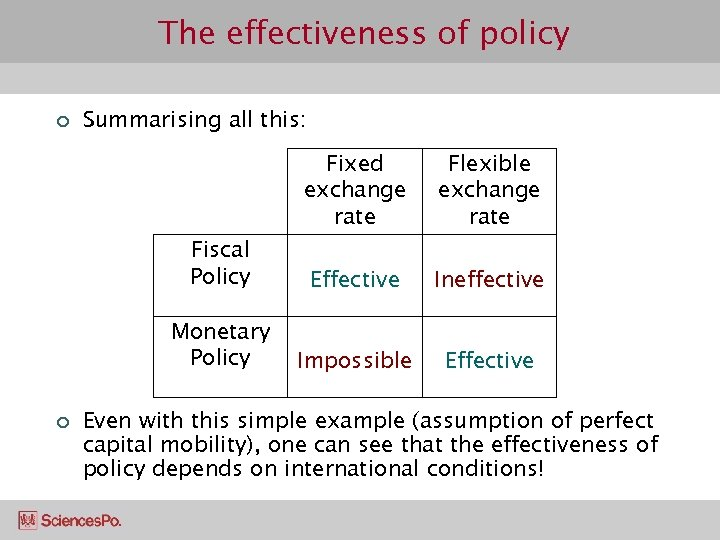 The effectiveness of policy ¢ Summarising all this: Fiscal Policy Monetary Policy ¢ Fixed