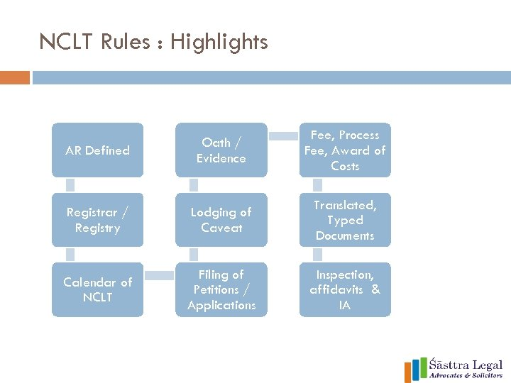 NCLT Rules : Highlights AR Defined Oath / Evidence Fee, Process Fee, Award of