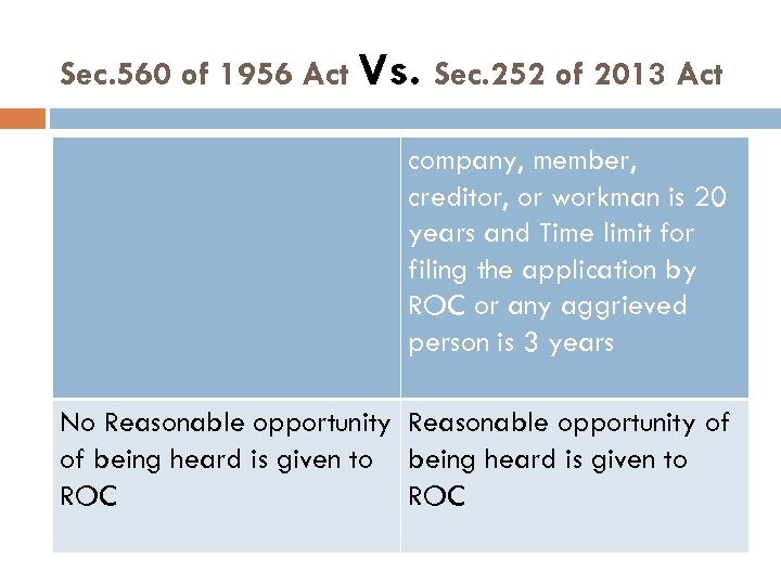 Sec. 560 of 1956 Act Vs. Sec. 252 of 2013 Act company, member, creditor,