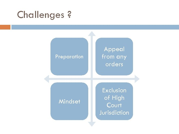 Challenges ? Preparation Appeal from any orders Mindset Exclusion of High Court Jurisdiction