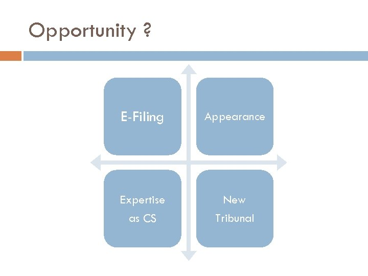 Opportunity ? E-Filing Appearance Expertise as CS New Tribunal