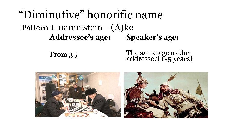 """""""Diminutive"""" honorific name Pattern I: name stem –(A)ke Addressee's age: Speaker's age: From 35"""
