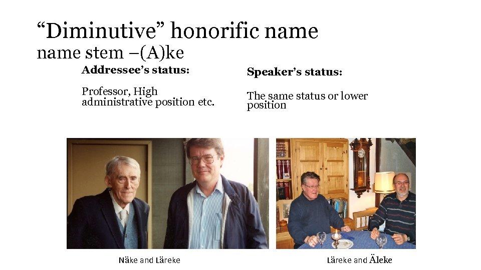"""Diminutive"" honorific name stem –(A)ke Addressee's status: Speaker's status: Professor, High administrative position etc."