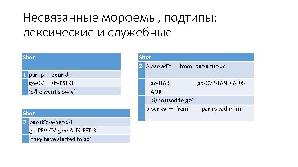 Несвязанные морфемы, подтипы: лексические и служебные Shor 1 par-ïp odur-d-ï go-CV sit-PST-3 'S/he went