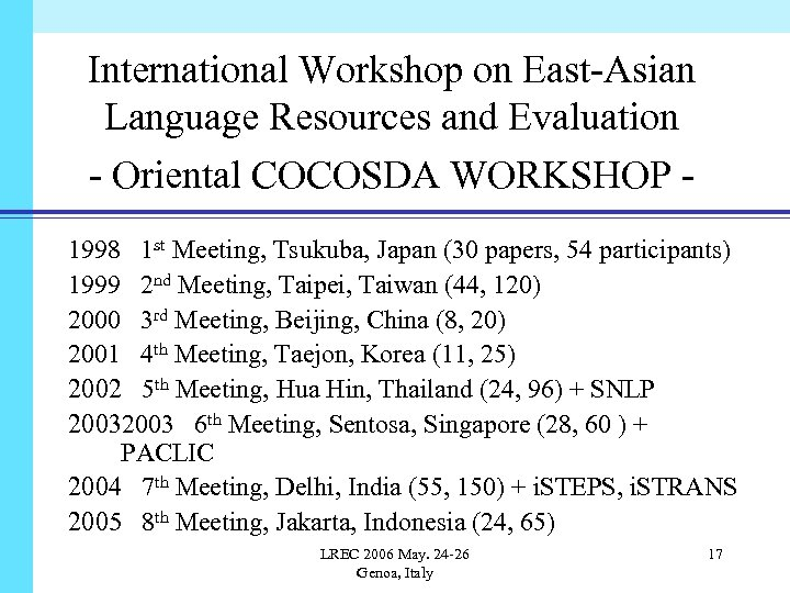 International Workshop on East-Asian Language Resources and Evaluation - Oriental COCOSDA WORKSHOP 1998 1