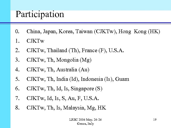 Participation 0. China, Japan, Korea, Taiwan (CJKTw), Hong Kong (HK) 1. CJKTw 2. CJKTw,