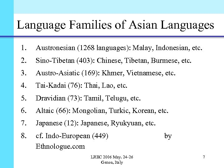 Language Families of Asian Languages 1. Austronesian (1268 languages): Malay, Indonesian, etc. 2. Sino-Tibetan