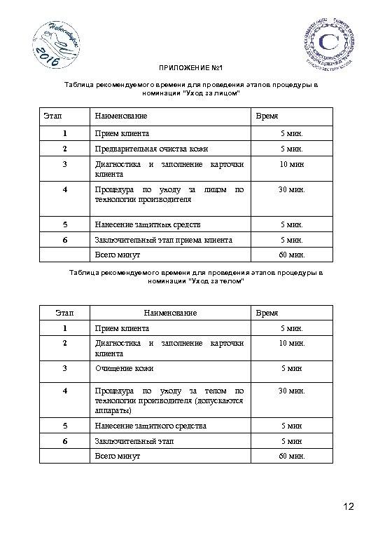 """ПРИЛОЖЕНИЕ № 1 Таблица рекомендуемого времени для проведения этапов процедуры в номинации """"Уход за"""