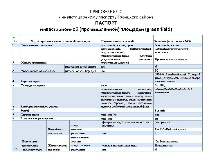 ПРИЛОЖЕНИЕ 2 к инвестиционному паспорту Троицкого района ПАСПОРТ инвестиционной (промышленной) площадки (green field) №
