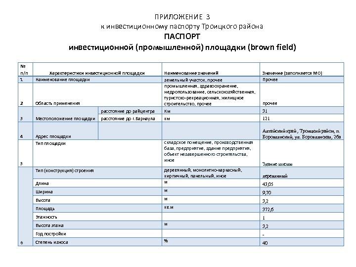 ПРИЛОЖЕНИЕ 3 к инвестиционному паспорту Троицкого района ПАСПОРТ инвестиционной (промышленной) площадки (brown field) №