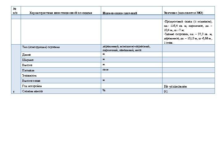 № п/п Характеристики инвестиционной площадки Наименование значений Значение (заполняется МО) -Продуктовый склад (с подвалом),