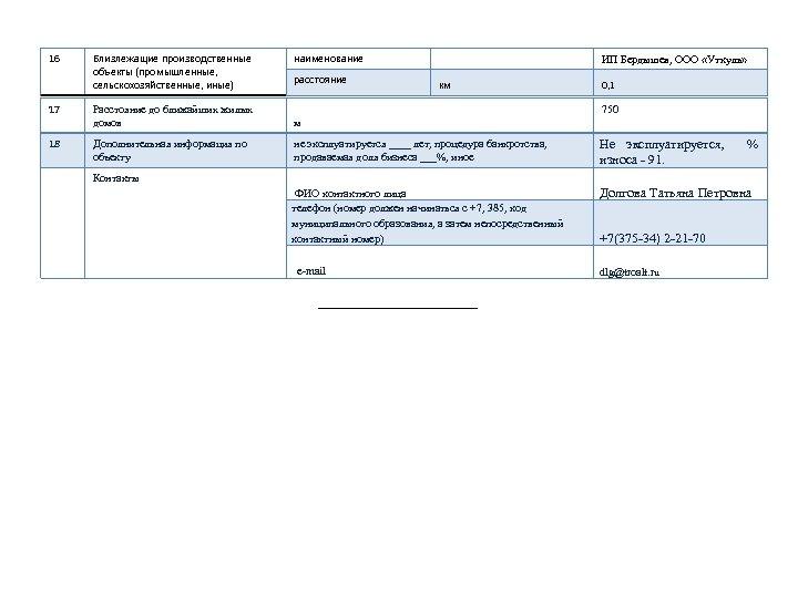 16 17 18 Близлежащие производственные объекты (промышленные, сельскохозяйственные, иные) наименование ИП Бердышев, ООО «Уткуль»