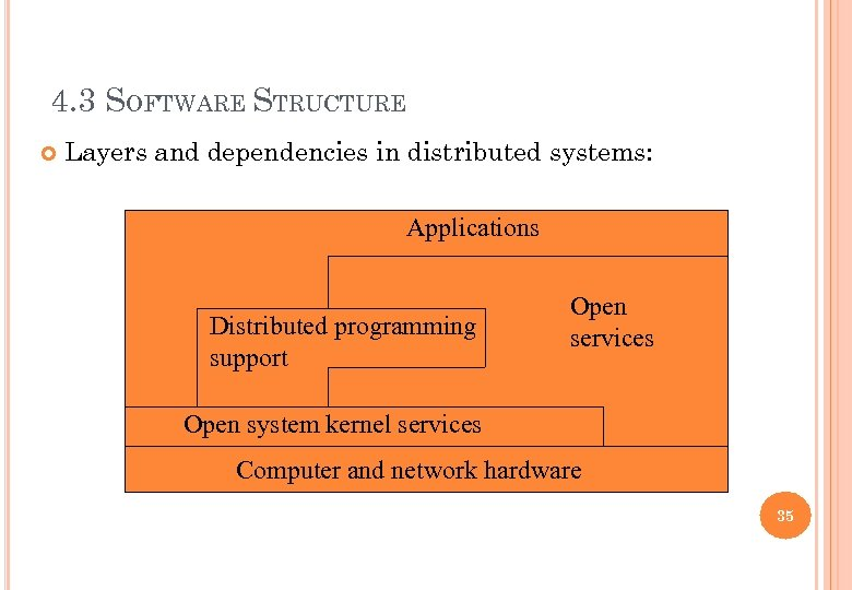 4. 3 SOFTWARE STRUCTURE Layers and dependencies in distributed systems: Applications Distributed programming support