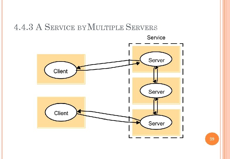 4. 4. 3 A SERVICE BY MULTIPLE SERVERS 39