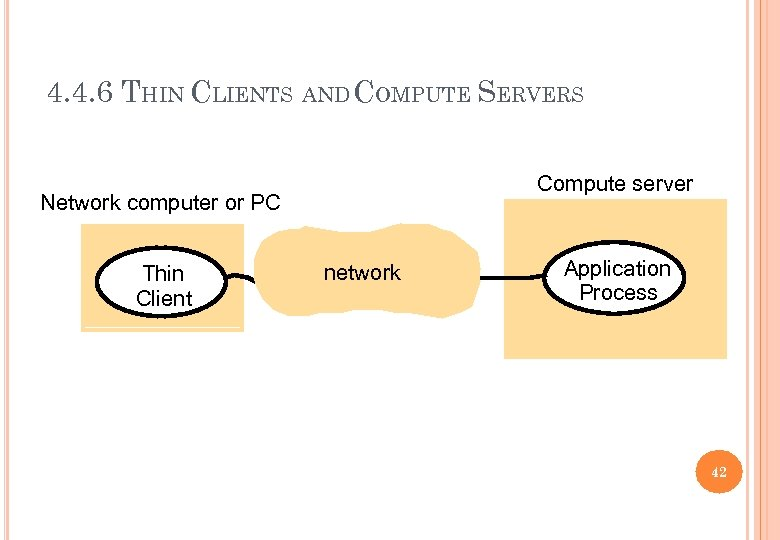 4. 4. 6 THIN CLIENTS AND COMPUTE SERVERS Compute server Network computer or PC