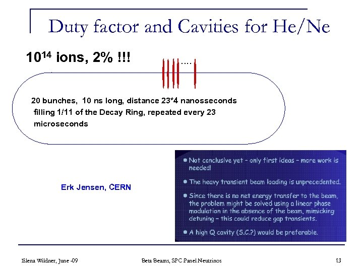 Duty factor and Cavities for He/Ne 1014 ions, 2% !!! . . 20 bunches,