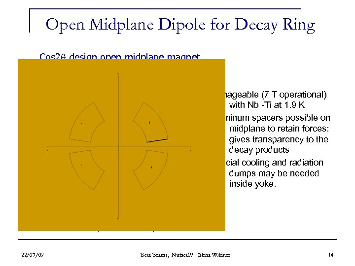 Open Midplane Dipole for Decay Ring Cos 2 design open midplane magnet Manageable (7