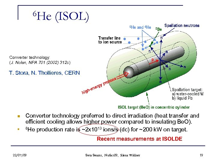 6 He (ISOL) Converter technology: (J. Nolen, NPA 701 (2002) 312 c) T. Stora,