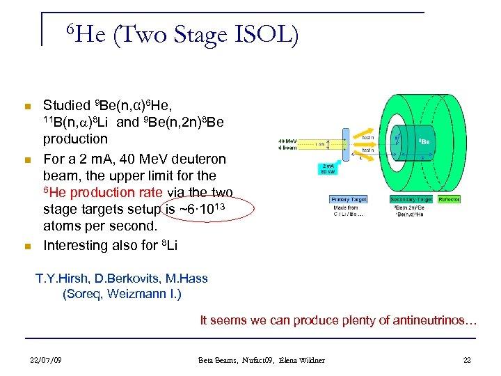 6 He n n n (Two Stage ISOL) Studied 9 Be(n, α)6 He, 11