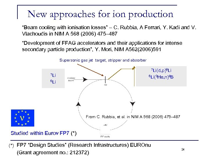 """New approaches for ion production """"Beam cooling with ionisation losses"""" – C. Rubbia, A"""