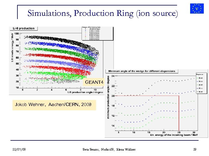 Simulations, Production Ring (ion source) GEANT 4 Jokob Wehner, Aachen/CERN, 2009 22/07/09 Beta Beams,