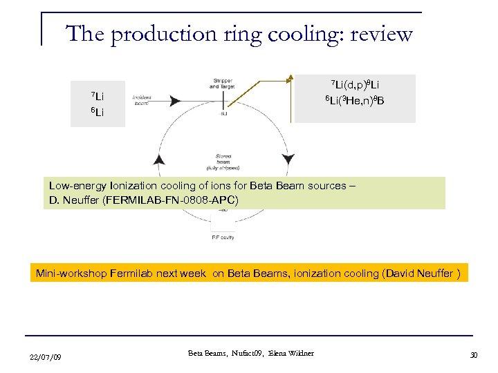 The production ring cooling: review 7 Li(d, p)8 Li 7 Li 6 Li(3 He,