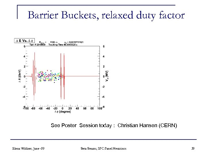 Barrier Buckets, relaxed duty factor See Poster Session today : Christian Hansen (CERN) Elena