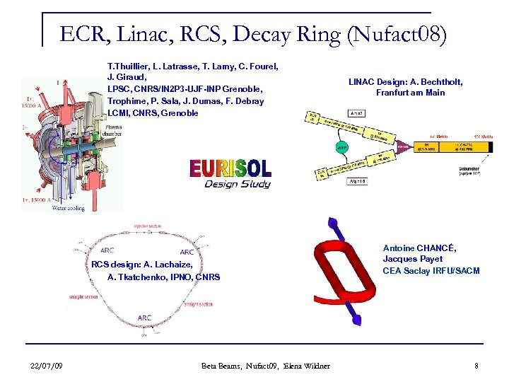 ECR, Linac, RCS, Decay Ring (Nufact 08) T. Thuillier, L. Latrasse, T. Lamy, C.