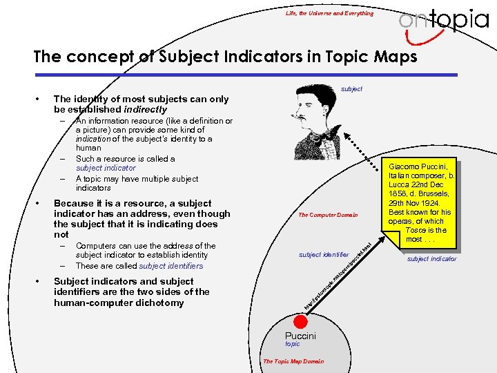 Life, the Universe and Everything The concept of Subject Indicators in Topic Maps subject
