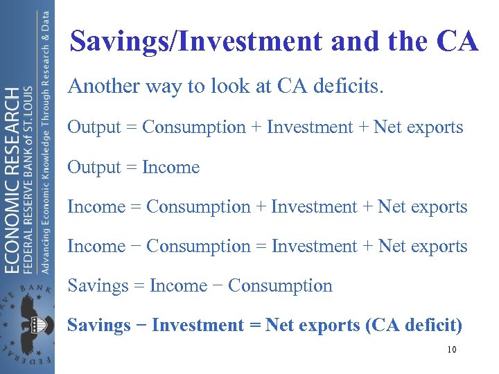 Savings/Investment and the CA Another way to look at CA deficits. Output = Consumption