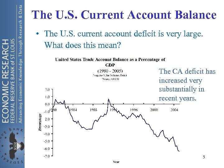 The U. S. Current Account Balance • The U. S. current account deficit is