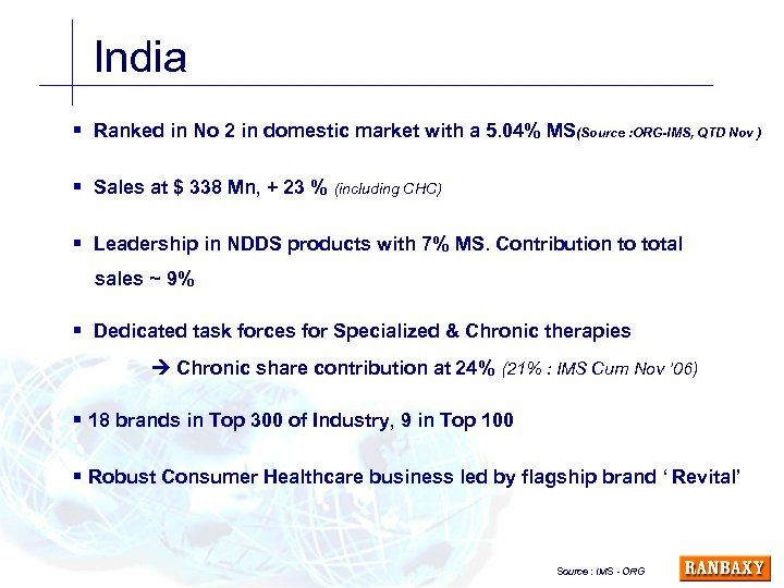 India § Ranked in No 2 in domestic market with a 5. 04% MS(Source
