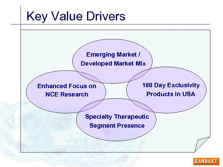 Key Value Drivers Emerging Market / Developed Market Mix Enhanced Focus on NCE Research