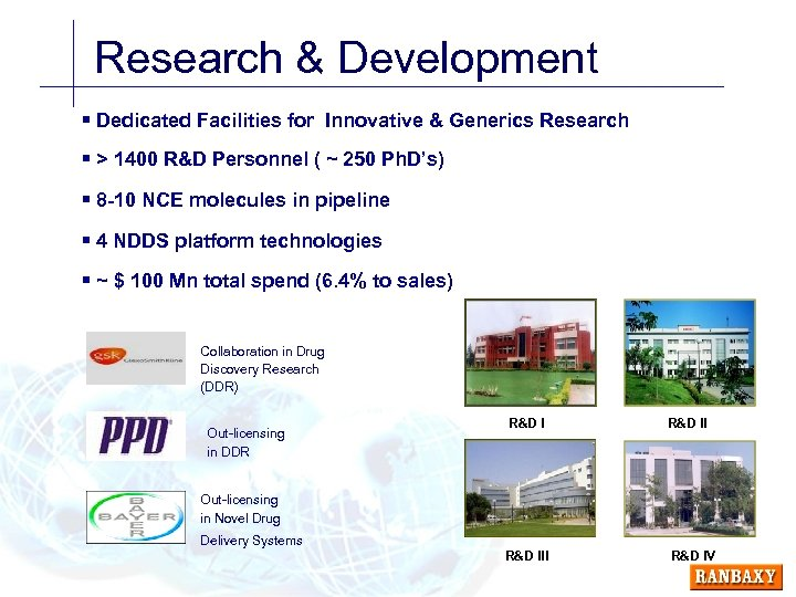 Research & Development § Dedicated Facilities for Innovative & Generics Research § > 1400