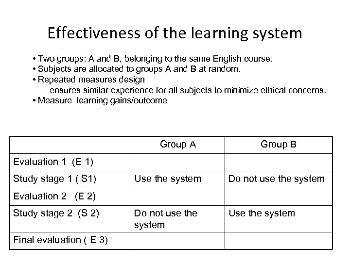 Effectiveness of the learning system • Two groups: A and B, belonging to the
