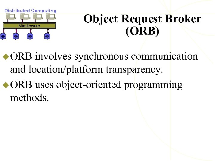 Distributed Computing Middleware db db db u ORB db Object Request Broker (ORB) involves