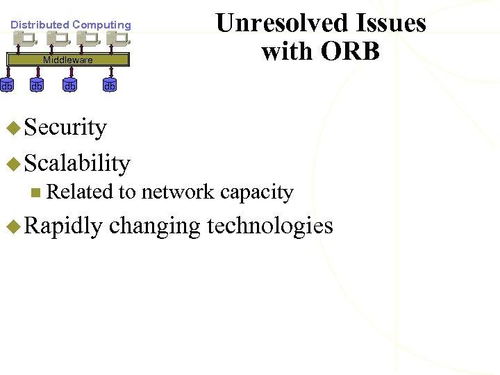 Distributed Computing Middleware db db db Unresolved Issues with ORB db u Security u