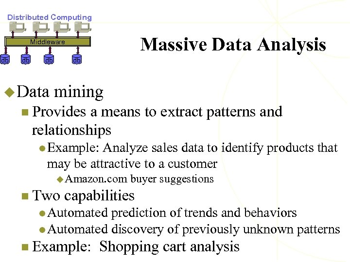 Distributed Computing Massive Data Analysis Middleware db db db u Data db mining n