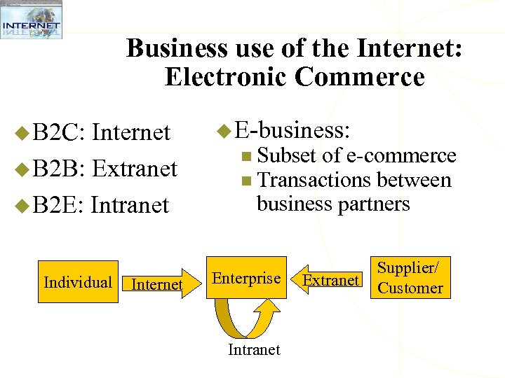 Business use of the Internet: Electronic Commerce u B 2 C: Internet u B