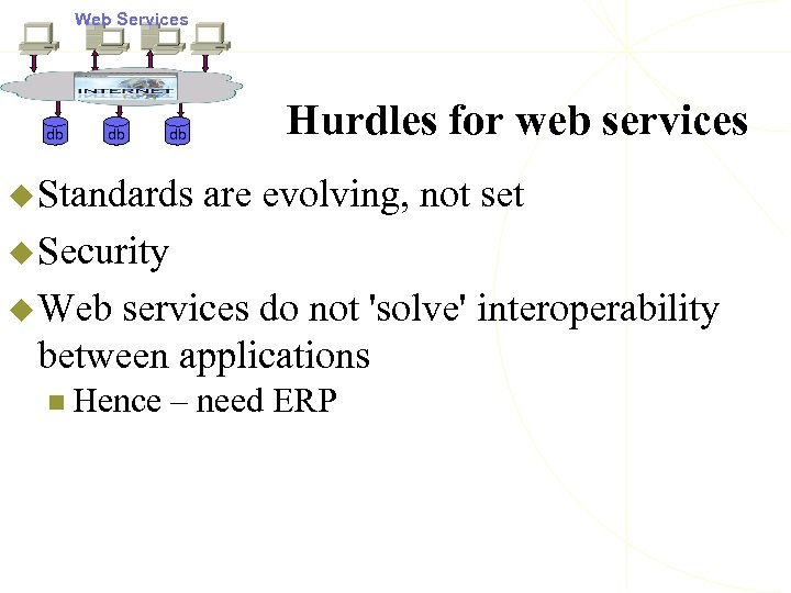 Web Services db db db u Standards Hurdles for web services are evolving, not