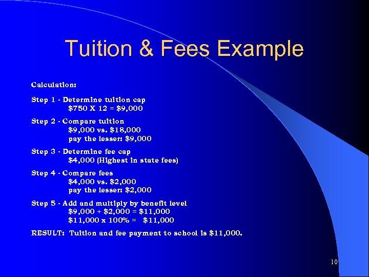 Tuition & Fees Example Calculation: Step 1 - Determine tuition cap $750 X 12