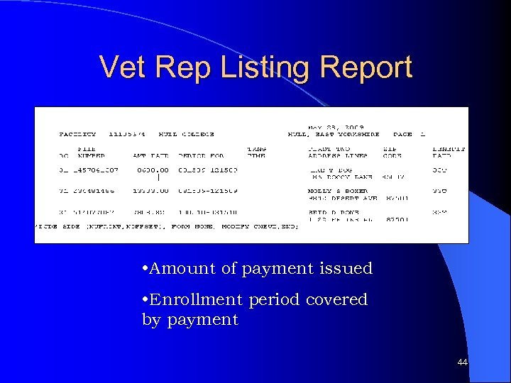 Vet Rep Listing Report • Amount of payment issued • Enrollment period covered by