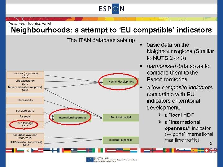 Inclusive development Neighbourhoods: a attempt to 'EU compatible' indicators The ITAN database sets up: