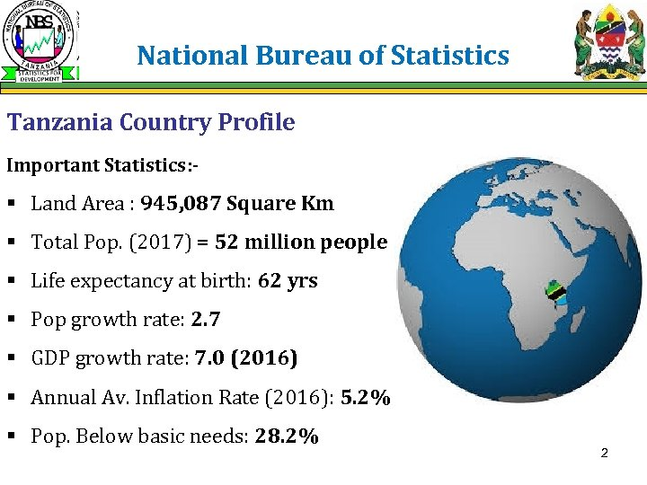 National Bureau of Statistics Tanzania Country Profile Important Statistics: - § Land Area :