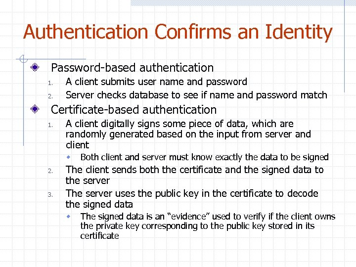 Authentication Confirms an Identity Password-based authentication 1. 2. A client submits user name and