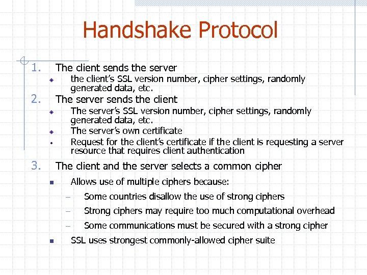 Handshake Protocol 1. The client sends the server 2. The server sends the client