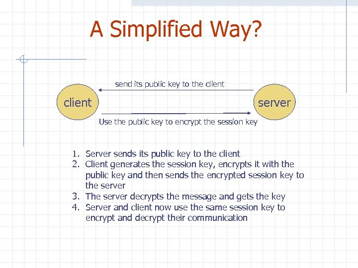 A Simplified Way? send its public key to the client server Use the public