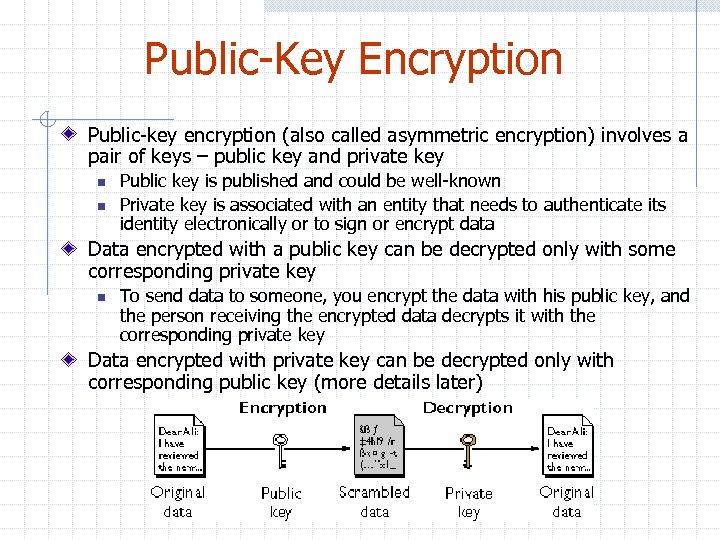 Public-Key Encryption Public-key encryption (also called asymmetric encryption) involves a pair of keys –