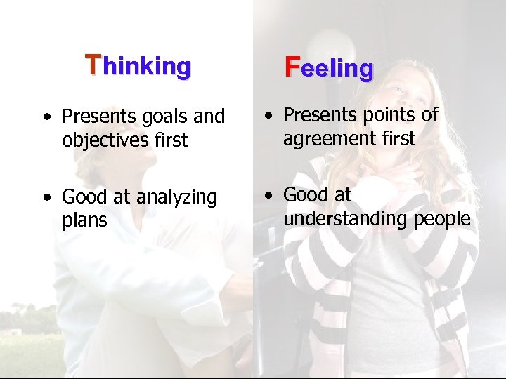 Thinking Feeling • Presents goals and objectives first • Presents points of agreement first